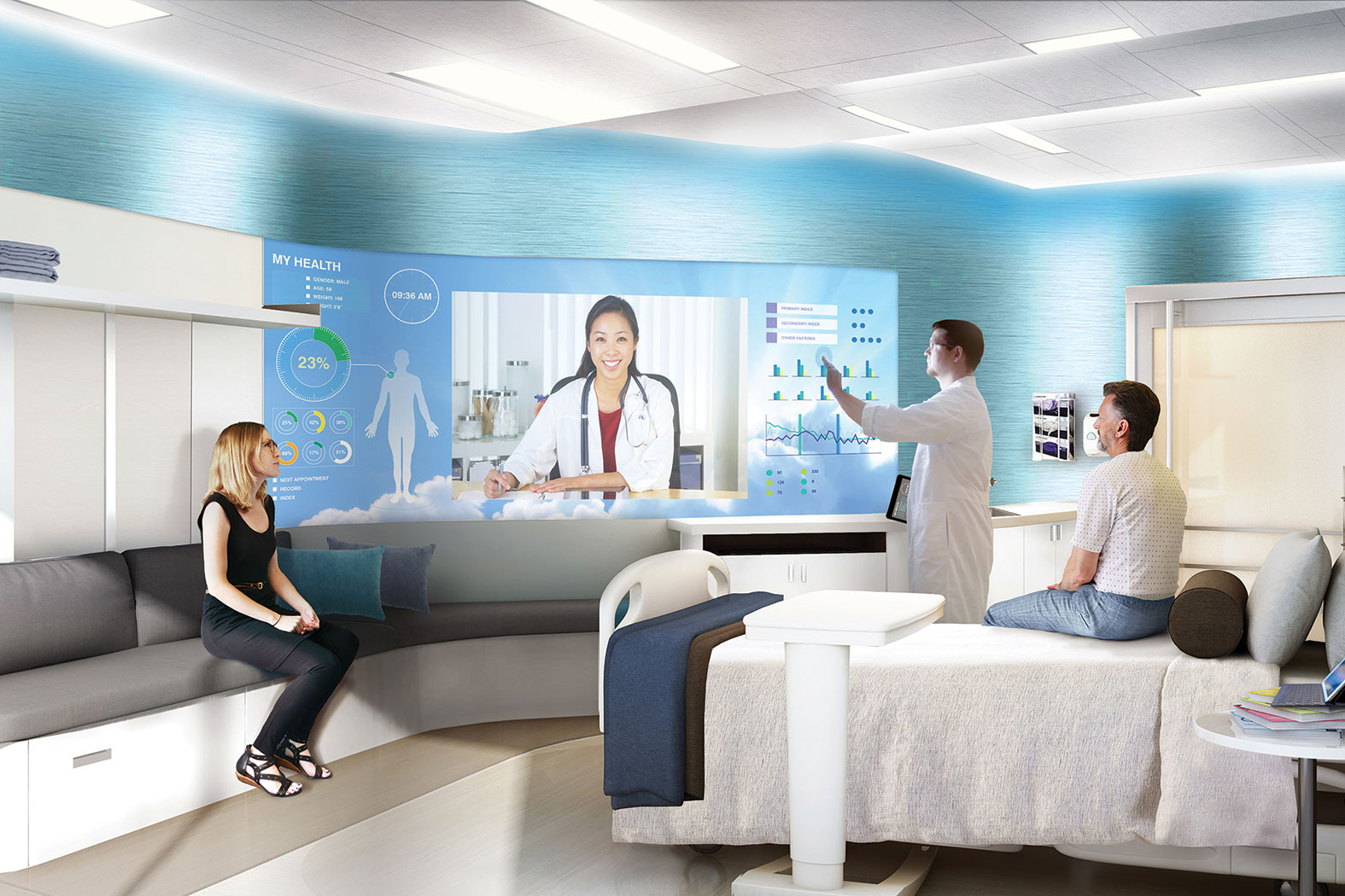 Concept Patient Room Configured For A Clinical Consult