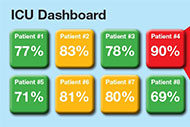 UCSF Super Alarm dashboard