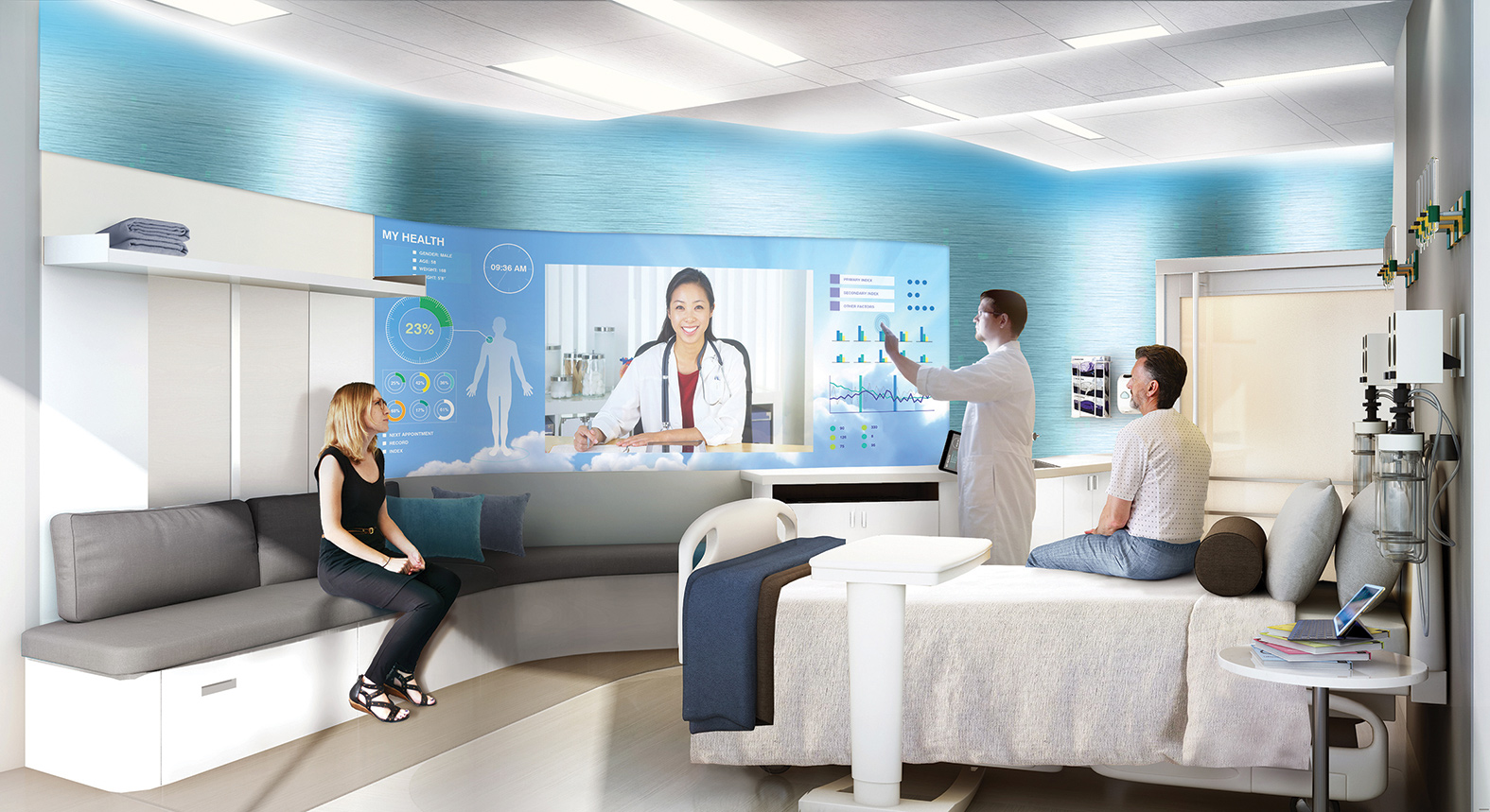 Designing hospitals for the millennial generation 2017 for The family room research