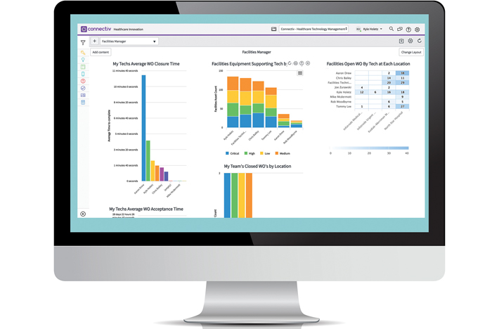 CMMS software goes beyond record keeping   Health Facilities Management