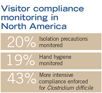 state your case hfm rh hfmmagazine com CDC Hand-Hygiene CDC Travel