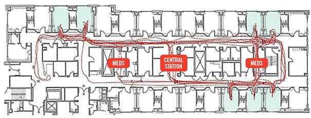 Designing For Hospital Efficiency Hfm